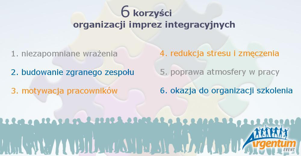 Korzyści płynące z organizacji imprez integracyjnych